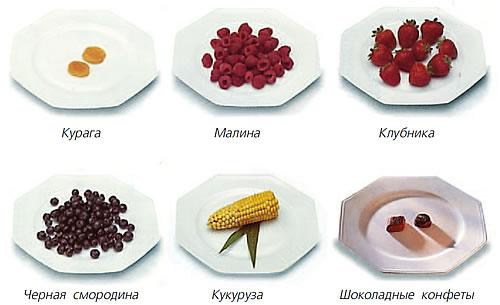 Количество продукта, равное хлебной единице